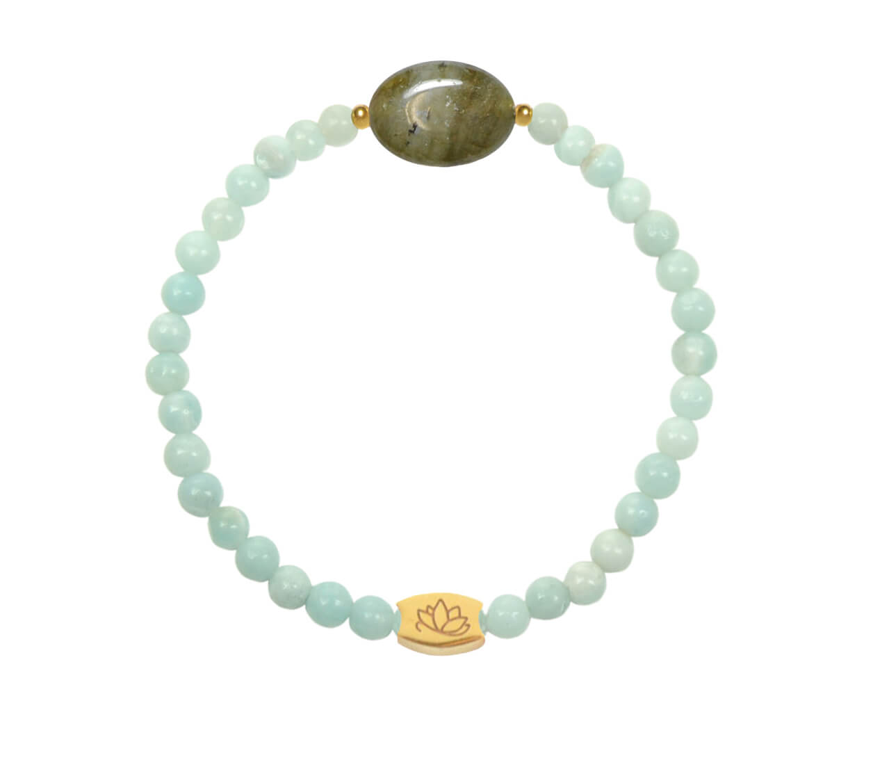 Mas Jewelz Amazonite bracelet with Labradorite oval Gold